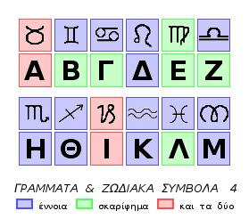 zwdia-grammata_42