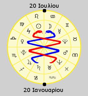 zwdiakos-20-07-20-01