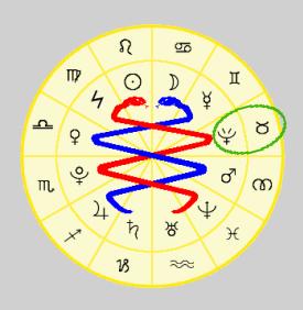 zwdiakos-Tauros-Pan