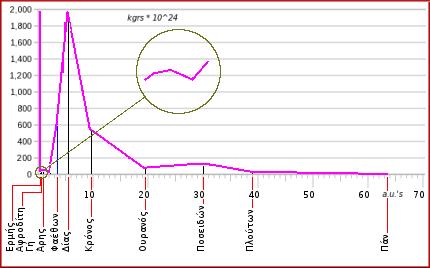 %ce%b7%ce%bb-%cf%83%cf%85%cf%83%cf%84-%ce%ba%ce%b1%cf%84%ce%b1%ce%bd%ce%bf%ce%bc%ce%ae-%ce%bc%ce%b1%ce%b6%cf%8e%ce%bd-%cf%80%ce%bb%ce%b1%ce%bd%ce%b7%cf%84%cf%8e%ce%bd